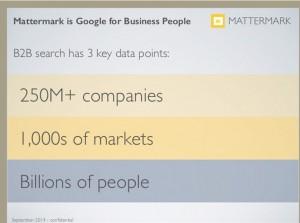 Mattermark Market Slide