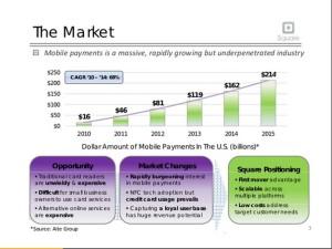 Square Market Slide