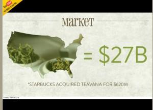 Tealet Market Slide