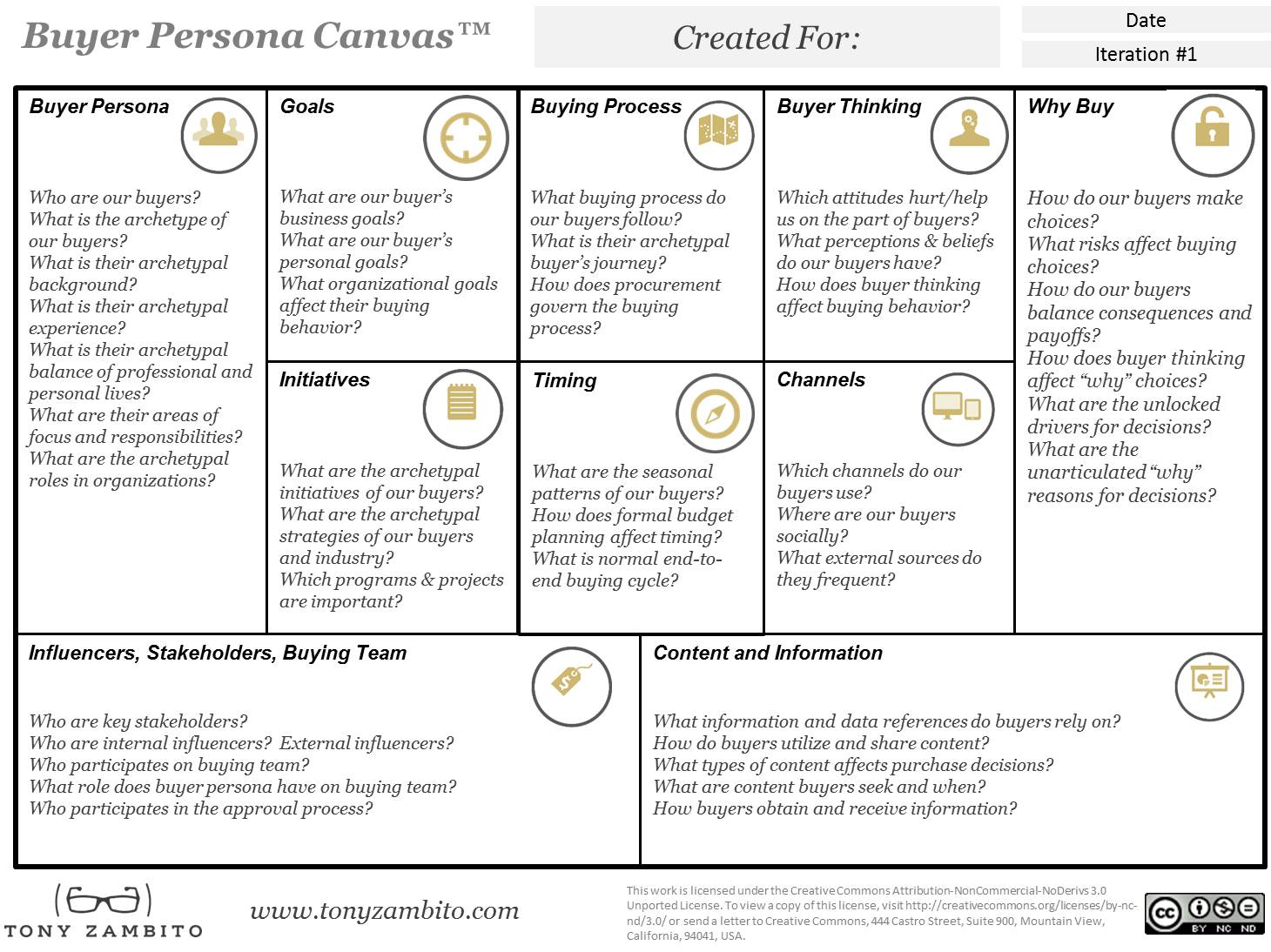 What Is Customer Segmentation And Why Is It Important For