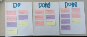 Do Doing Done Kanban Method