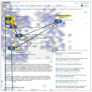 LinkedIn Heatmap