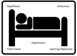 How to design Experiments