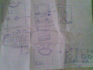 Napkin Stage Startup