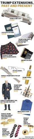 Trump parapheranalia