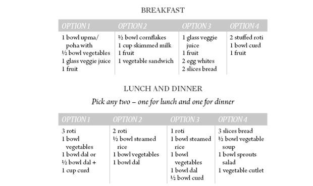 weight loss indian food menu