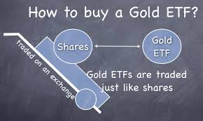 Buying ETF